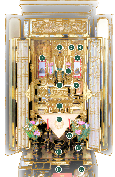 仏壇 飾り 方