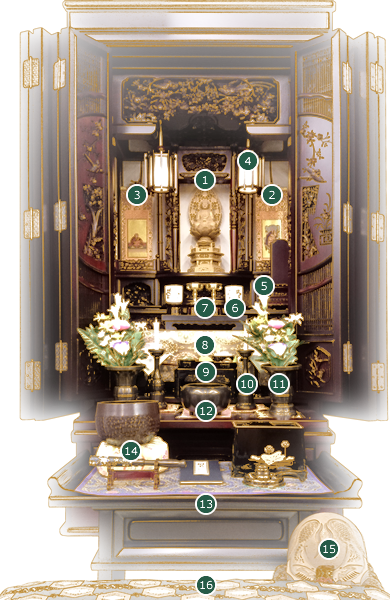 仏壇 飾り方